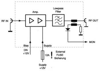 MKU PA 70CM-60W HY, UHF MOSFET-Power Amplifier - Kuhne Electronic